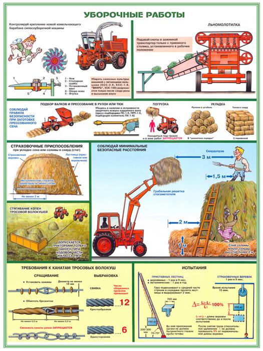 Инструкция по охране труда в сельском хозяйстве